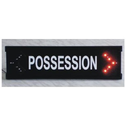 ERC Possession Display