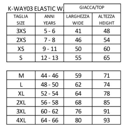 ERC Judo